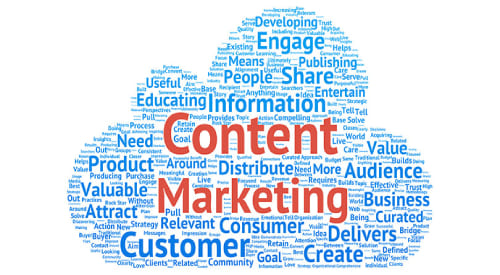 Five Effective Content Marketing Strategies for Better ROI