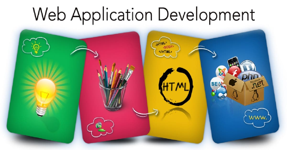 How Website App Development is Necessary to Meet Varying Business Needs